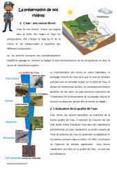 Préservation de nos rivières - Cm1 - Cm2 - Exercices
