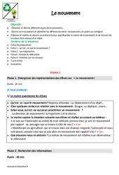 Mouvement - Cm1 - Cm2 - Fiche de préparation