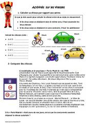Activités  sur les vitesses - Cm1 - Cm2 - Exercices