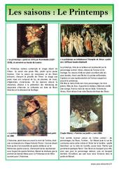 Printemps – Les saisons –  Lecture d'une oeuvre artistique – Cycle 2 – Cycle 3 – Histoire de l'art