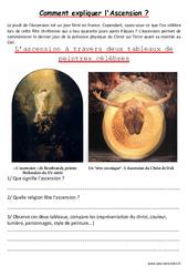 Ascension –  Lecture d'une oeuvre artistique – Cycle 2 – Cycle 3 – Histoire de l'art