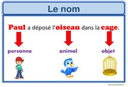 Nom - Cp - Ce1 - Ce2 - Affiche pour la classe