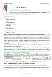 Frise chronologique - Ce1 - Fiche de prep