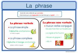 Phrase - Cm1 - Affiche pour la classe