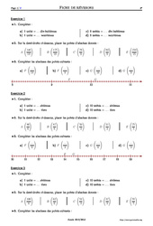 Fractions et abscisses - 6ème - Exercices corrigés - Mathématiques  - Collège - Soutien scolaire