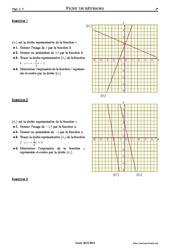 Fonctions affines – 3ème – Exercices corrigés – Mathématiques – Collège – Soutien scolaire
