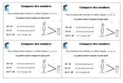 Comparer des nombres – Ce1 – Leçon