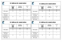 Tableau de numération – Ce1 - Leçon