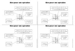 Poser une opération – Leçon – Ce1 – Calcul – Cycle 2