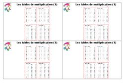Tables de multiplication – Ce1 – Leçon