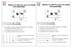 Repérer et coder les cases, les nœuds – Ce1 - Leçon