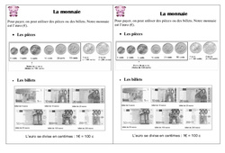 Monnaie – Ce1 – Leçon