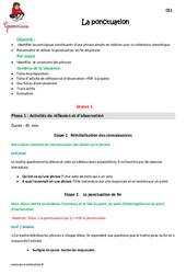 Ponctuation – Ce1 – Fiche de préparation