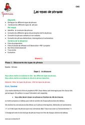 Types de phrases – Cm2 – Fiche de préparation