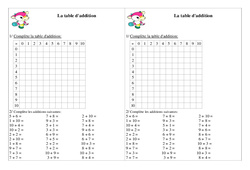 Table d'addition - Ce1 - Exercices - Calcul - Cycle 2