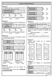 Proportionnalité - 6ème - Exercices  - Correction - Collège - Mathématiques