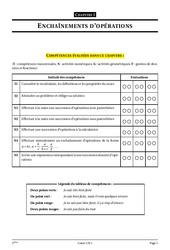 Opérations – Priorités opératoires – 5ème – Cours – Exercices – Collège – Mathématiques