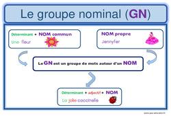 Groupe nominal - Cm1 - Affiche pour la classe