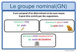 Groupe nominal - Cm2 - Affiche pour la classe