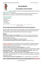 Paysages ruraux français – Ce2 – Fiche de préparation