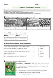 Paysages ruraux français – Ce2 – Evaluation