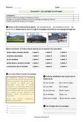 Paysages montagneux français – Ce2 – Evaluation – Bilan