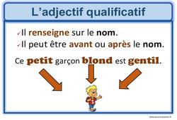 Adjectif qualificatif – Cm1 – Affiche pour la classe