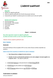 Adjectif qualificatif – Cm2 – Fiche de préparation