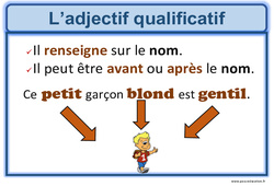 Adjectif qualificatif - Cm2 - Affiche pour la classe