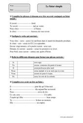Futur simple - Cm1 – Exercices corrigés – Conjugaison – Cycle 3