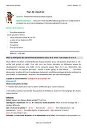 Frise chronologique – CP – Fiche de préparation