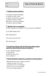 Types formes de phrases – Cm2 – Exercices corrigés – Grammaire – Cycle 3
