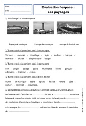 Paysages – Cp – Evaluation  – Espace  – Cycle 2