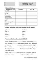 Infinitif – Trois groupes de verbes – Cm2 – Exercices corrigés – Conjugaison – Cycle 3
