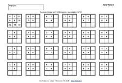 Révision des tables – Calcul – Ce2 – Cm1 – Cm2 – Mathématiques – Cycle 3