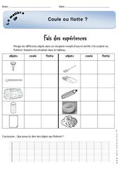 Coule – Flotte – Eau – Cp – Exercices – Matière – Découverte du monde – Cycle 2