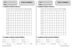 Table d'addition – Ce1 – Exercices corrigés – Calcul – Mathématiques – Cycle 2