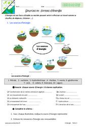 Sources et formes d'énergie – 6ème – Exercices