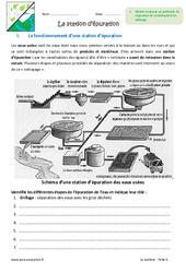 Station d'épuration – 6ème – Exercices