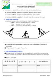 Variation de la vitesse - 6ème - Exercices