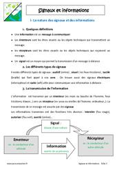 Signaux et informations – 6ème – Cours