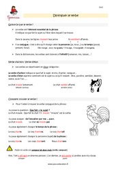 Distinguer le verbe - Cm1 - Leçon