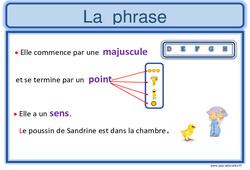 Affiches – Grammaire – Cycle 2 et 3