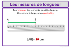 Affiches – Grandeurs et mesures – Cycle 2 et 3