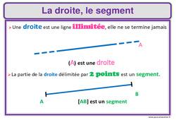 Affiches - Géométrie - Cycle 2 et 3