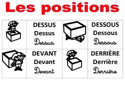 Positions: Dessus – Dessous – Devant – Derrière – A côté – Entre – Gauche – Droite – Affichages pour la classe – Maternelle – PS – MS – GS – CP
