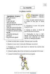 Recette – Ce1 – Lecture fonctionnelle – Français – Cycle 2