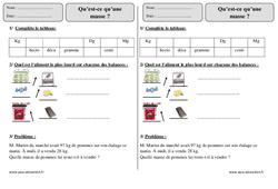 Masse – Ce1 – Exercices corrigés – Mesures – Mathématiques – Cycle 2