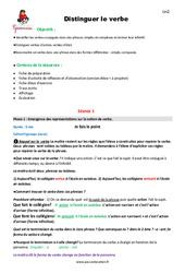 Distinguer le verbe – Cm2 – Fiche de préparation