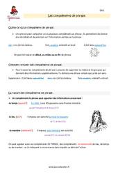 Compléments de phrase - Cm1 - Leçon